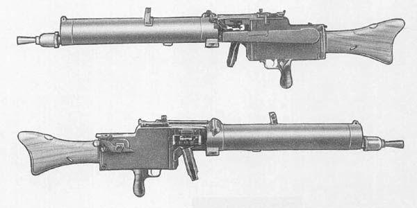 World War One Machine Gun