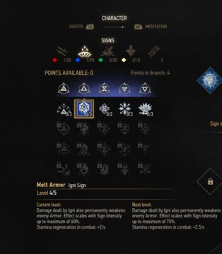 witcher 3 igni sign skill tree