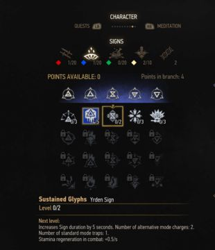 witcher 3 yrden sign skill tree