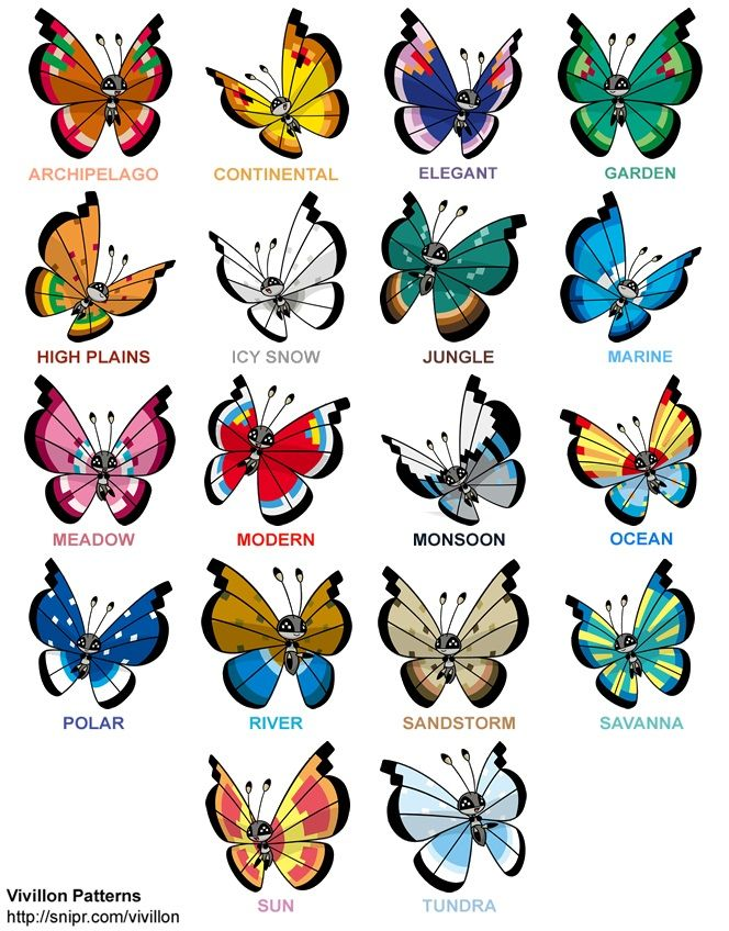 Global trading systems pokemon x