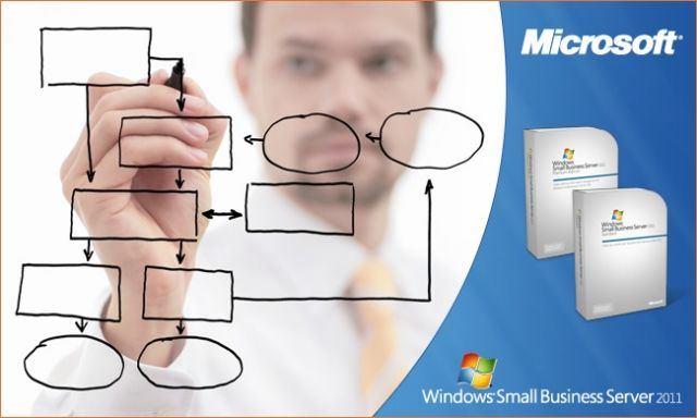 http://www.centralpoint.nl/temp_images/Microsoft-Small-business-server-2011-banner-650x390x.jpg