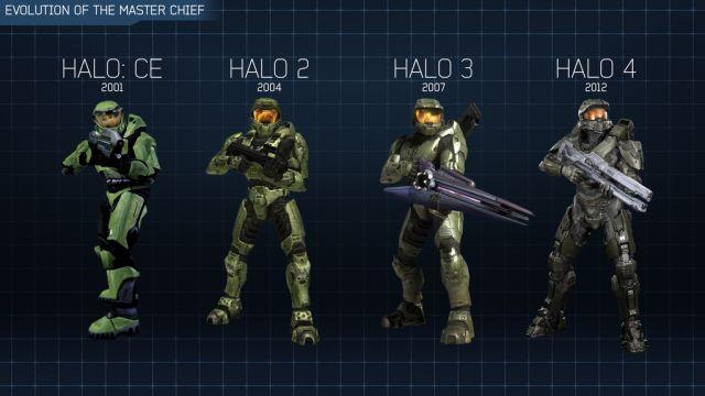 http://lopez-the-heavy.deviantart.com/art/Halo-4-Evolution-of-the-Master-Chief-333091844