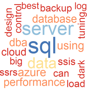 SQL Saturday Exeter 2015 word cloud