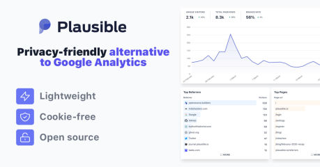 Plausible: Self-Hosted Google Analytics alternative