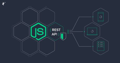 Creating a Secure REST API in Node.js