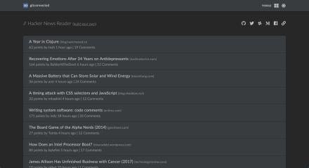 React & Redux Tutorial—Build a Hacker News Clone