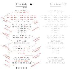 Slant - 10 Best monospace programming fonts with ligatures as of 2019