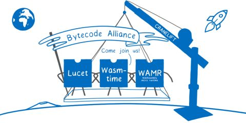 Announcing the Bytecode Alliance: Building a secure by default, composable future for WebAssembly – Mozilla Hacks - the Web developer blog
