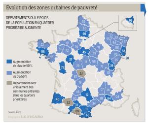 quartiers pauvres pyrenees orientales