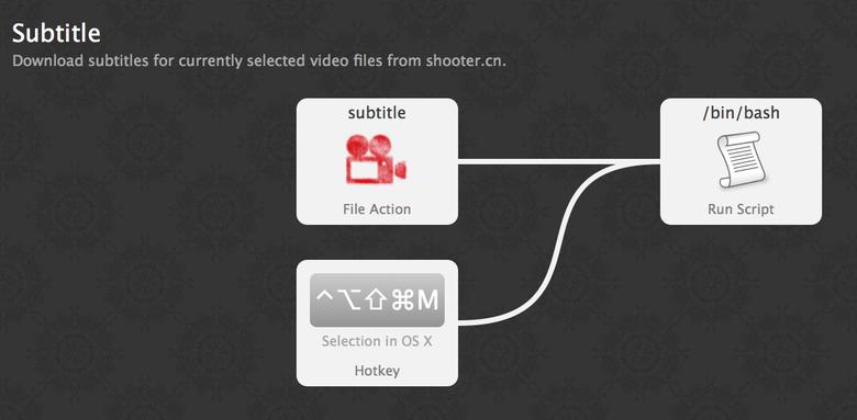 subtitle workflow