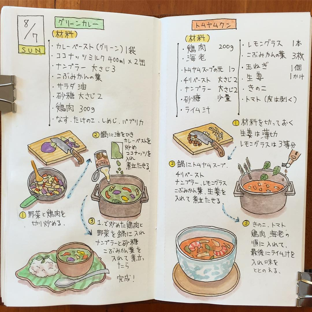 レシピ かわいい 書き方