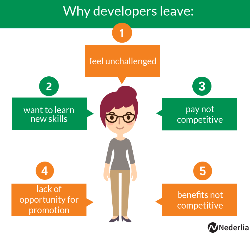 why developers leave their current role