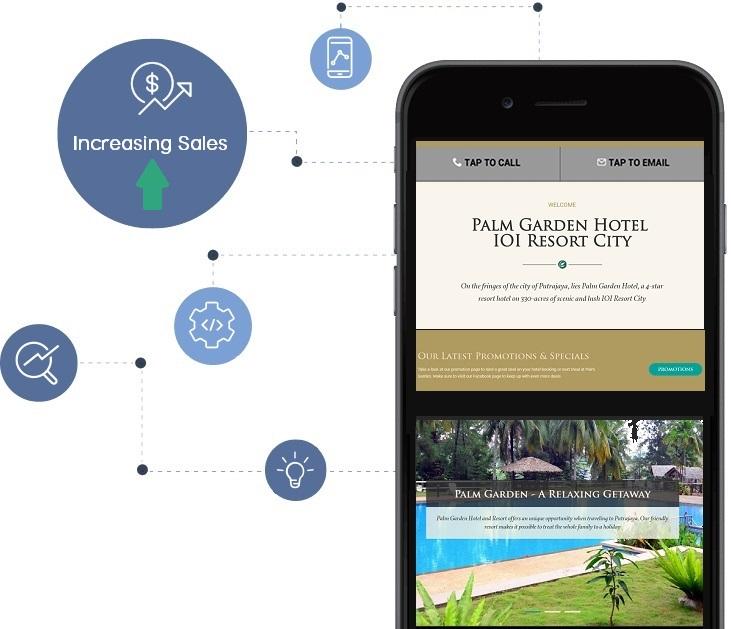 Palm Garden IOI Mobile Website