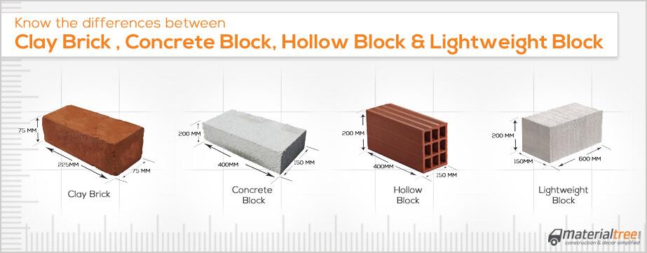 Difference between Brick & Blocks