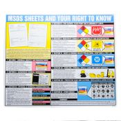 Msds Right To Know Information Wall Chart Poster 22'' X 26