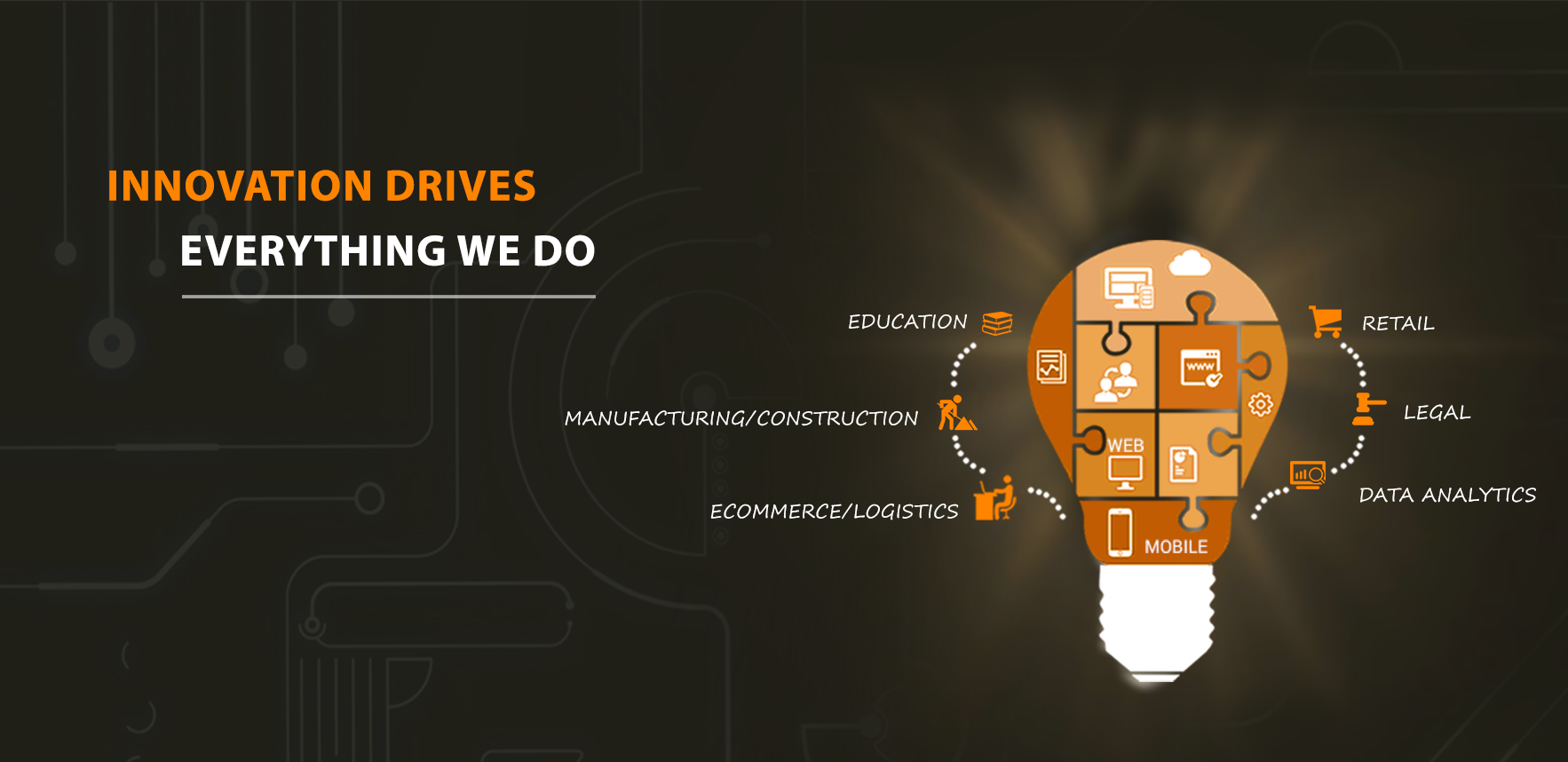 Innovation Drive