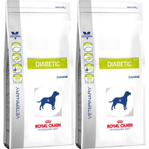 What Can I Use To Check Glucose Level On Dogs