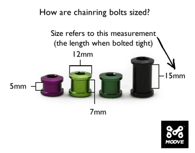 chainring bolt measurement