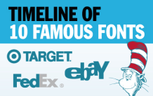 Timeline of 10 Famous Fonts [INFOGRAPHIC]
