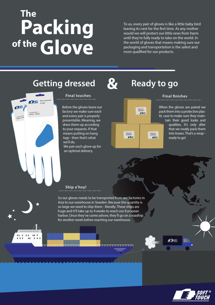 The Packing of The Glove