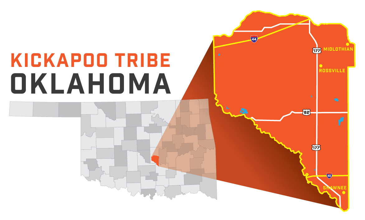 Kickapoo Tribe of Oklahoma