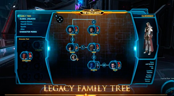 SWTOR Legacy System Revealed: Brother From Another Mother