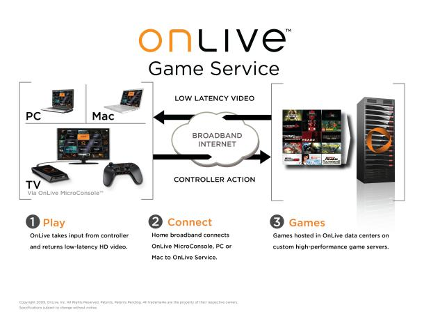 Pax Prime 2011: Hands On OnLive… The Future Of Gaming?