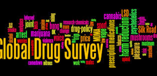 Take part in the biggest survey of drug use patterns in the world!