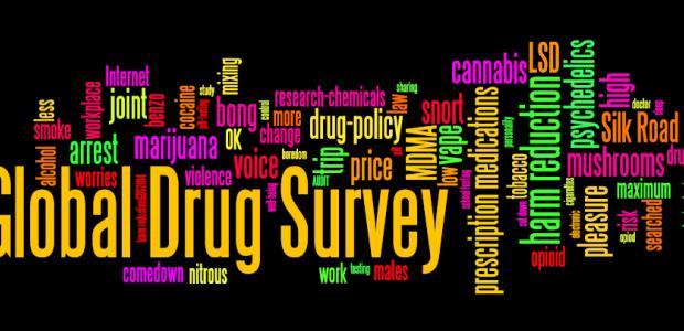 Droghe: on line la più vasta ricerca indipendente sui consumi