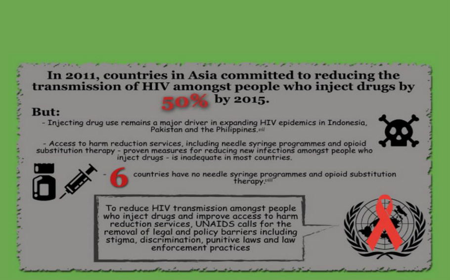 Throughout Asia, criminalisation and hard punishment are imposed on people who use drugs