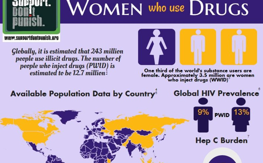 Support, don't punish women who use drugs