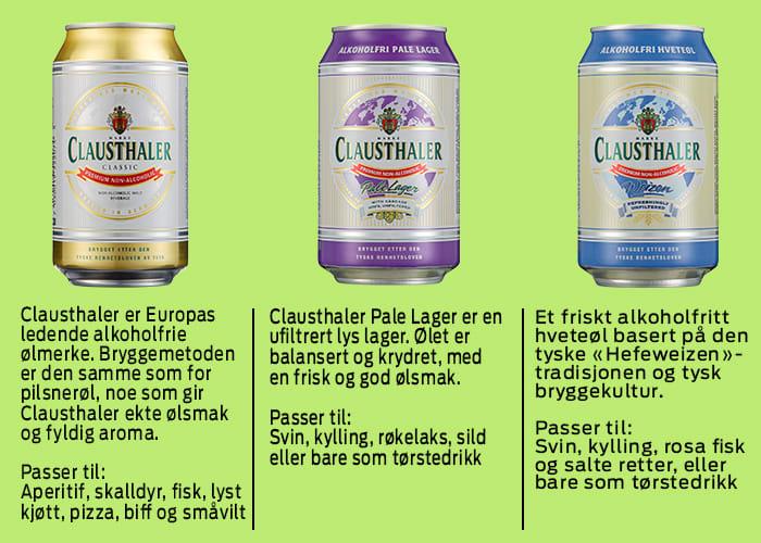 Clausthaler-guide: Slik velger du riktig Clausthaler til maten. KILDE: Hansa Borg