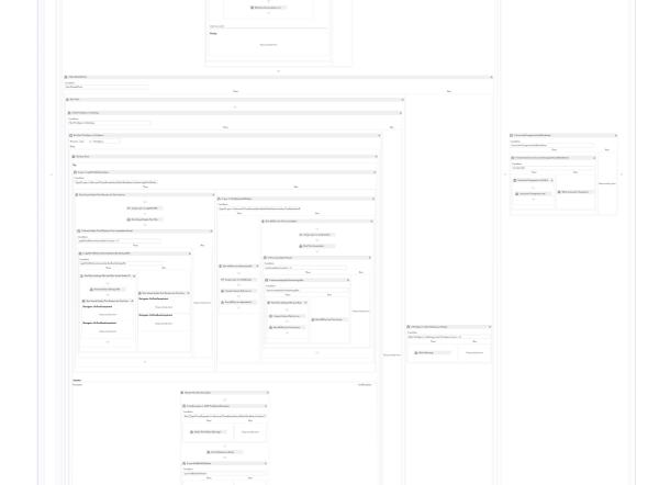 Process Build Template