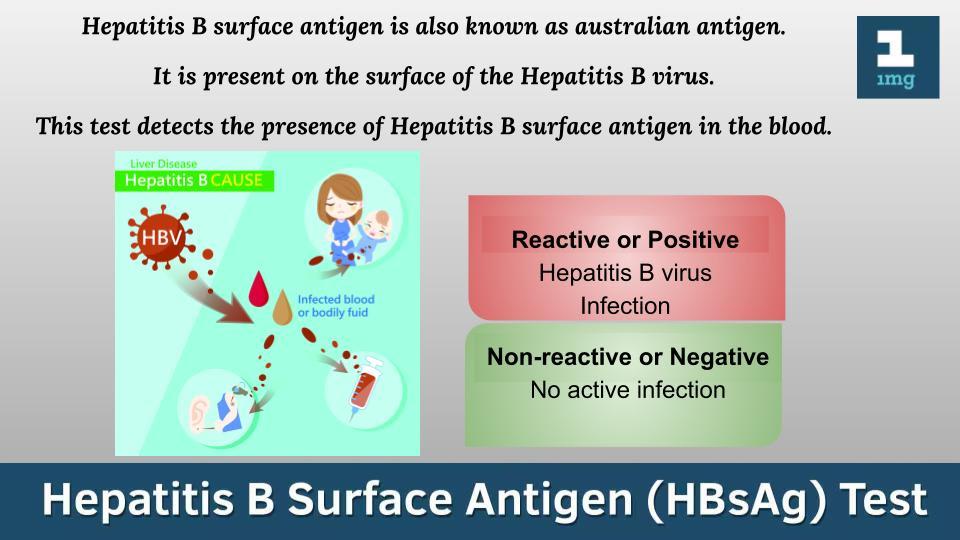 Hepatitis B s (Surface) Antigen
