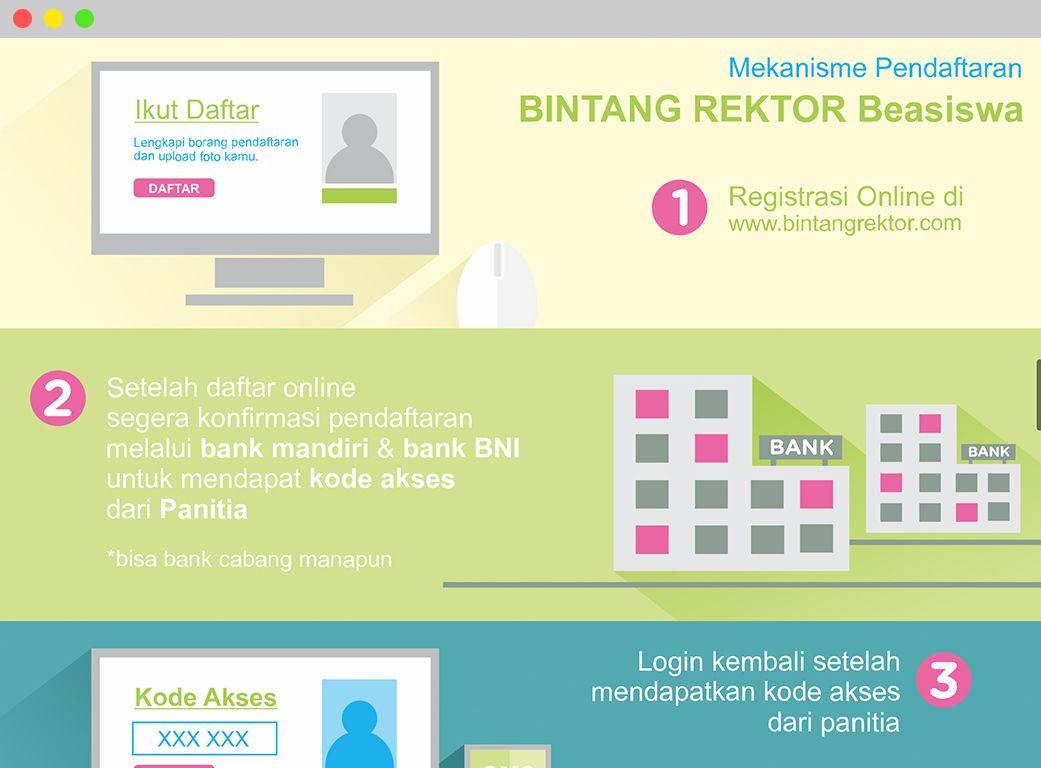 Website beasiswa bintang rektor designed by ozycozy.com