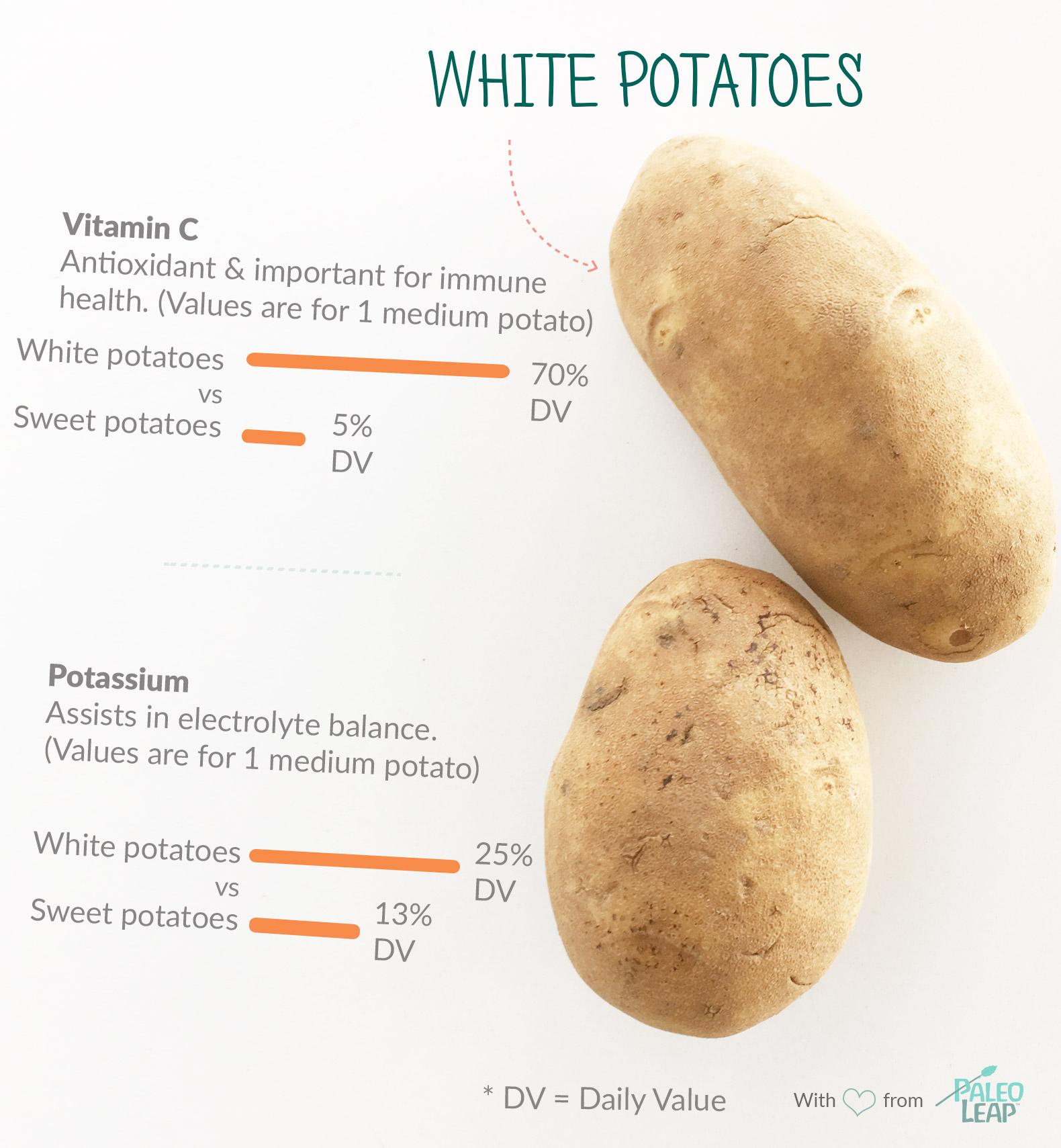 Paleo Foods: White Potatoes | Paleo Leap