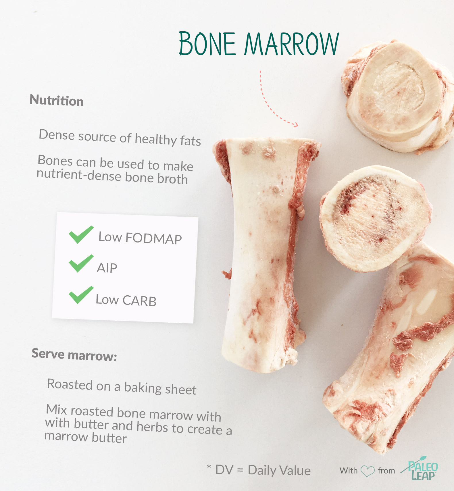 Can Dogs Have Lamb Shank Bones