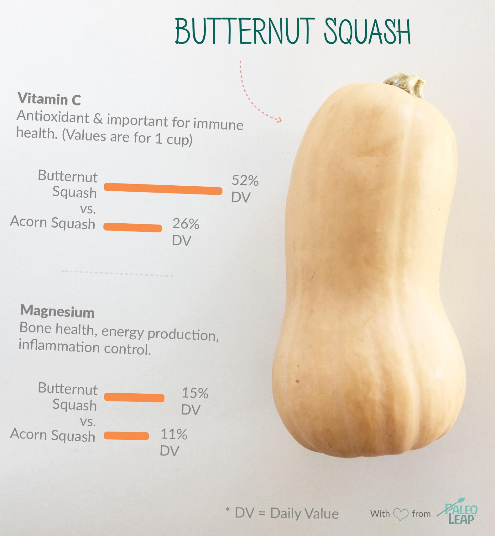 butter pumpkin nutrition fact