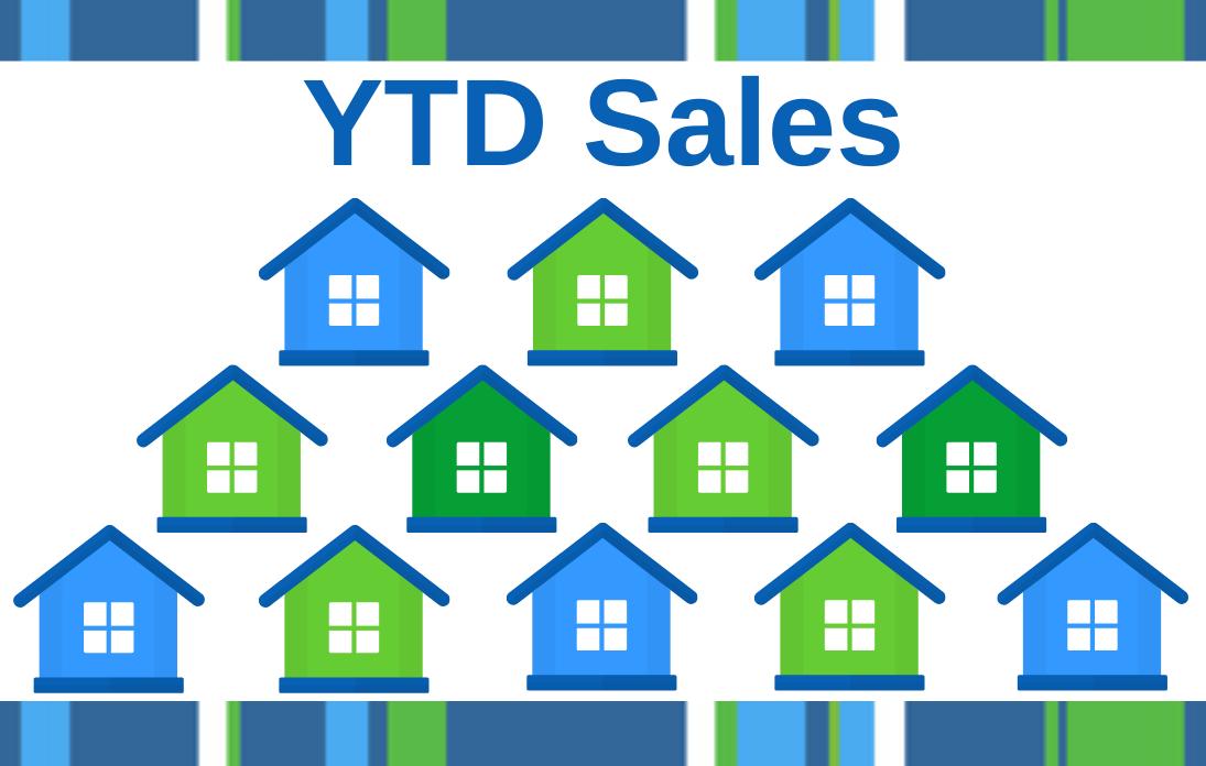 Sanibel & Captiva YTD Sales
