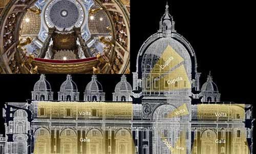 Basílica de São Pedro recebe iluminação LED da OSRAM