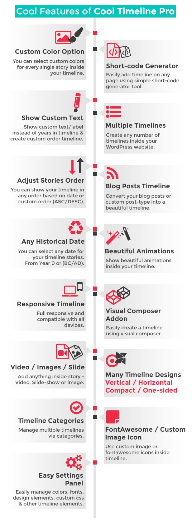 vertical timelines