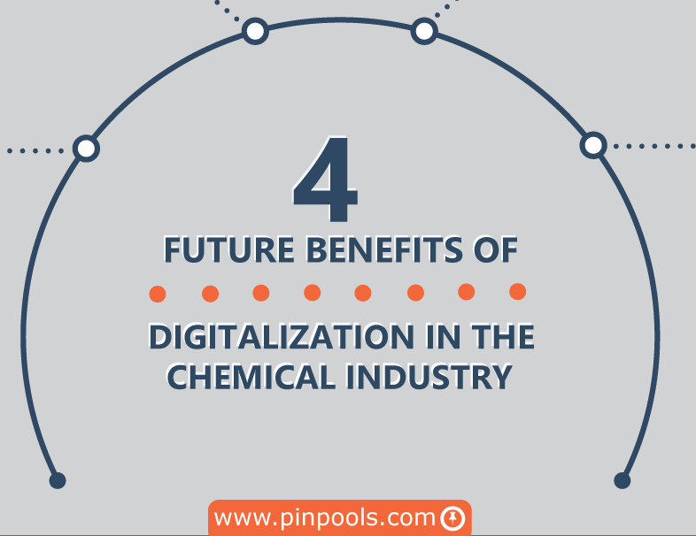4 Future Benefits of Digitalization in the Chemical Industry.
