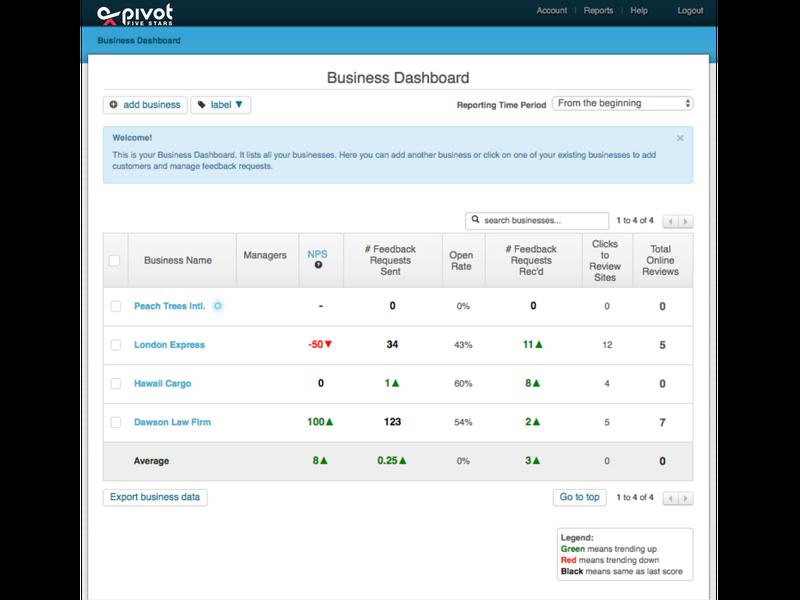 pivot five stars-business-dashboard