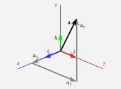 PSU Matemáticas: Vectores y ecuación vectorial de la recta