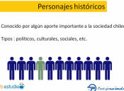 La historia de Chile resumida