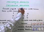 Preguntas PSU de Matemáticas: probabilidad y frecuencia relativa