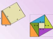 Preguntas PSU de Matemáticas: área de una figura plana
