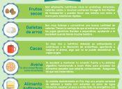 [Infografía] 7 alimentos que debes llevar a expediciones o trekkings largas