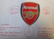 La prueba de amor: Si pasaba un examen sobre el Arsenal, él seguiría con ella
