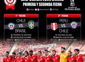 Clasificatorias Mundial de Rusia 2018: Chile vs Perú